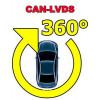 Системы кругового обзора CAN/LVDS подключение к штатному ГУ