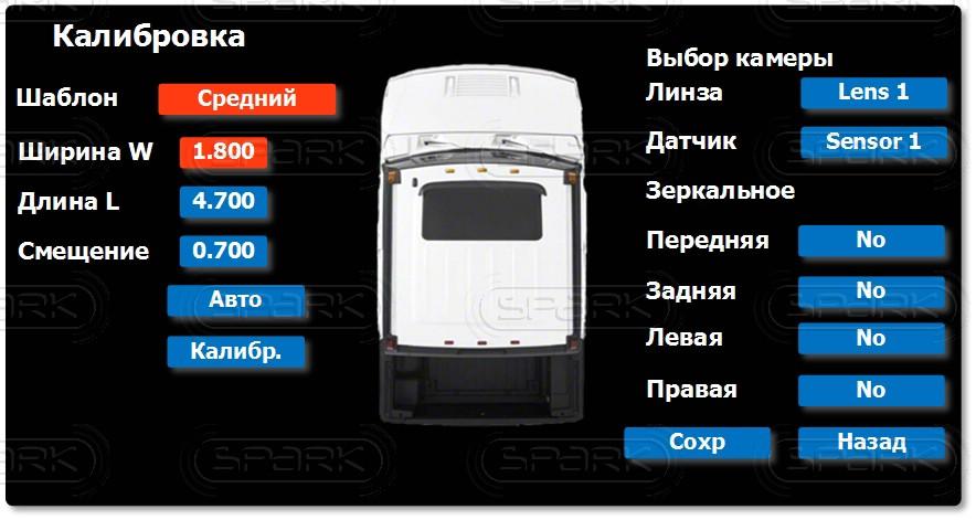 Krugovoi obzor Hummer _Spark
